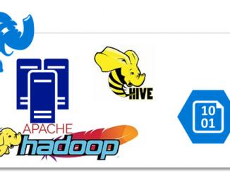 HDInsigth Hadoop