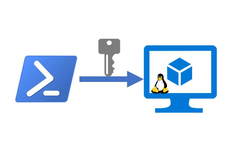 MS公式のOpenSSHモジュールを使用してWindowsデスクトップOSでssh公開鍵の作成