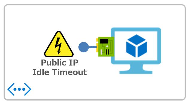 Azure のネットワークタイムアウトで注意すべきこと
