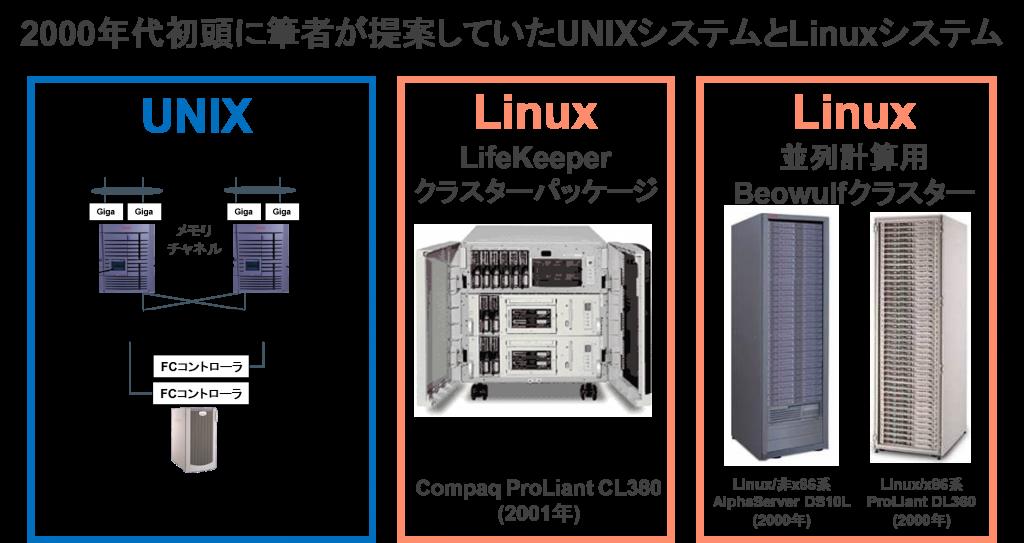linuxsystem-oldandnow-01