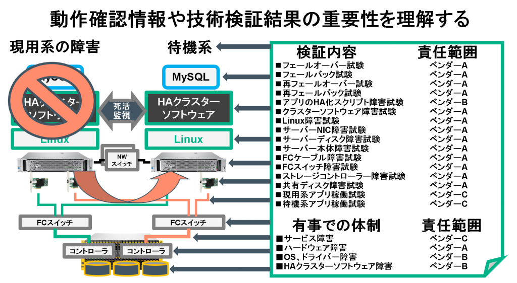 linuxsystem-oldandnow-03