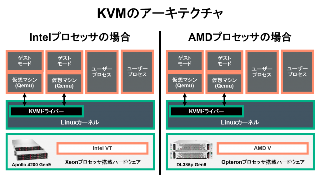 virtualization-of-cpu-01