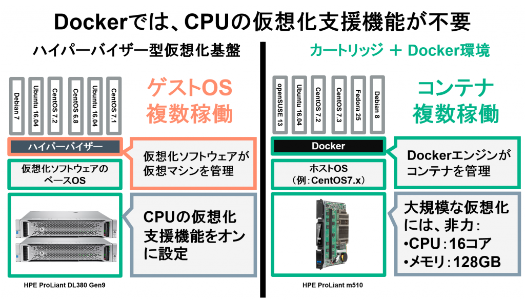 virtualization-of-cpu-02