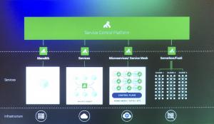 ServiceControlPlatform