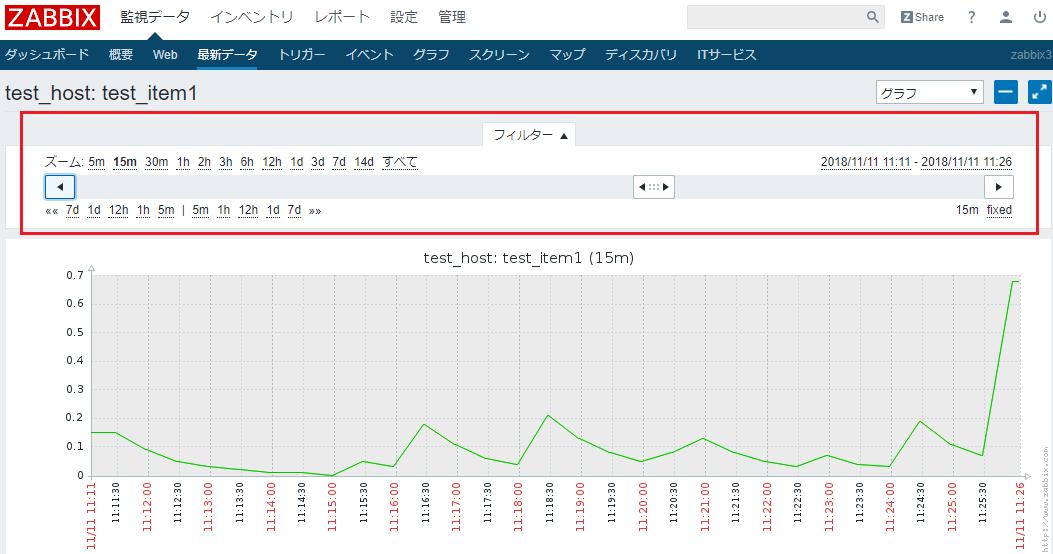 z3_graph