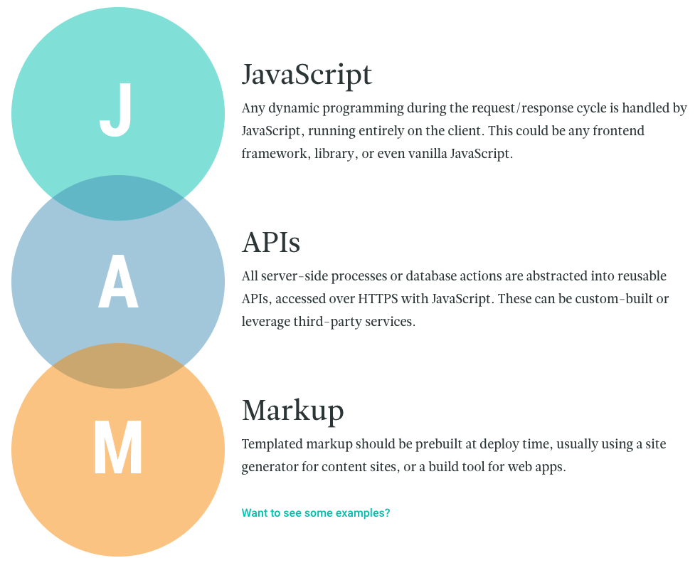 what_is_jamstack